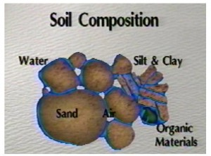 SoilComp